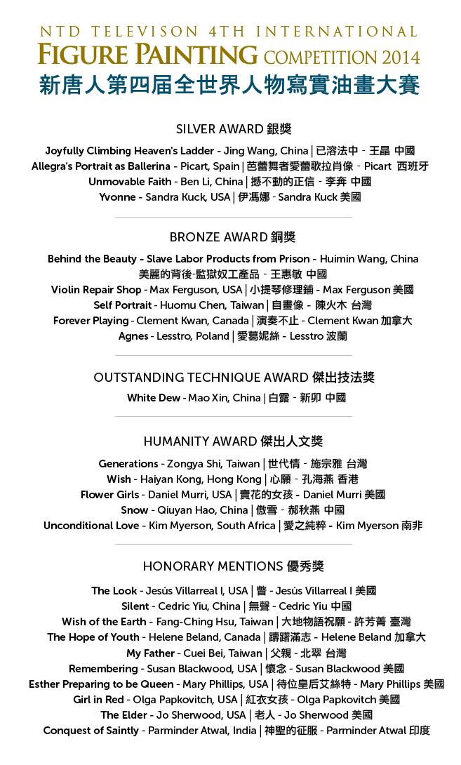 Figure-Painting-Competition_Winnerslist