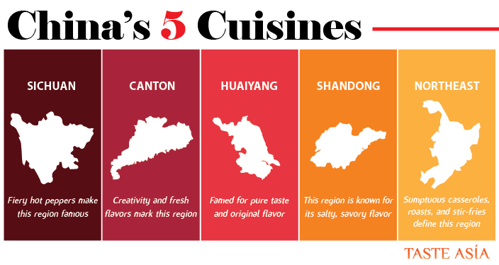 Ntd television 9 competitions about chinese cuisine for Asian cuisine history